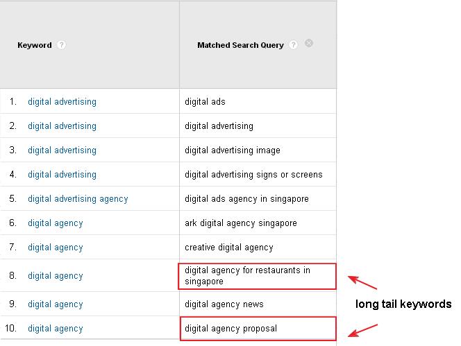match search qury keywords