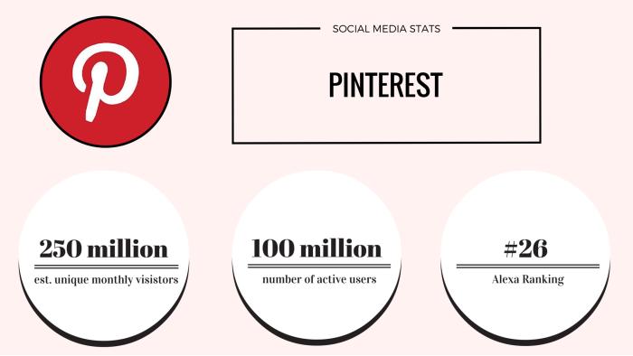 pinterest social media site